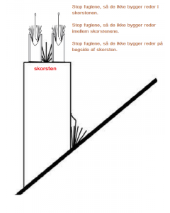 Skorsten rostfri stålpigg