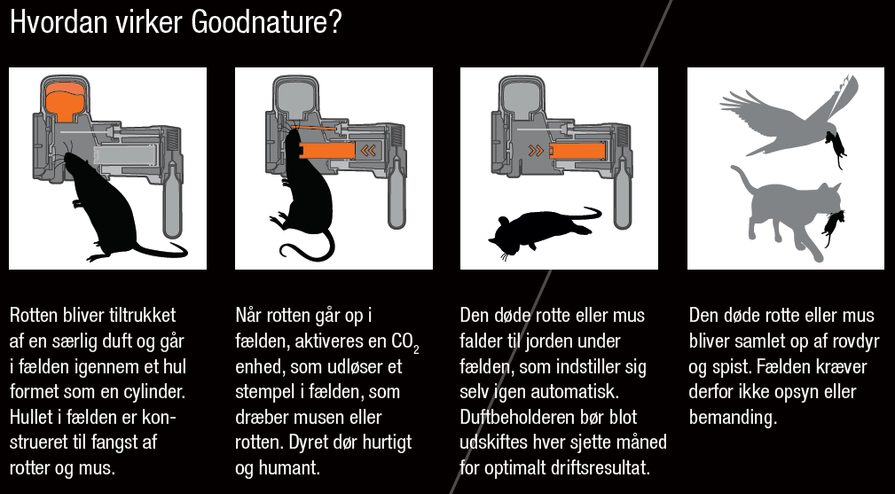Goodnature fälla
